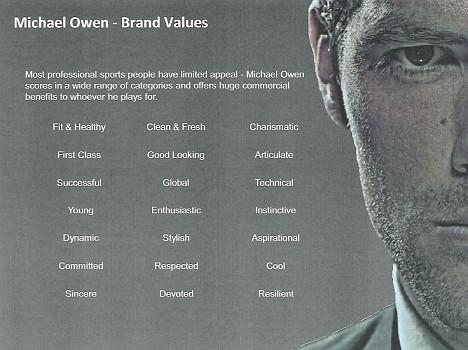 Owens Brand Values